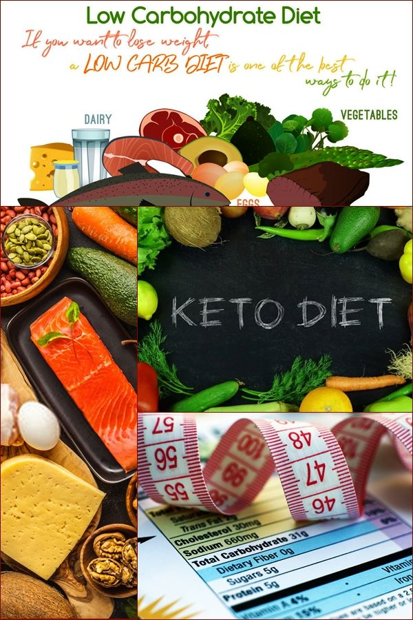 Keto Diet – Easy Keto Recipes